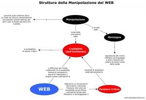 Informazione via internet, tramite pensierocritico.eu