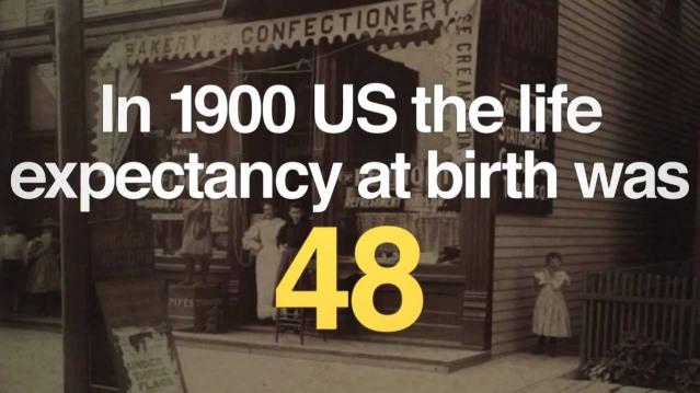 L'aspettativa di vita in America nel 1900