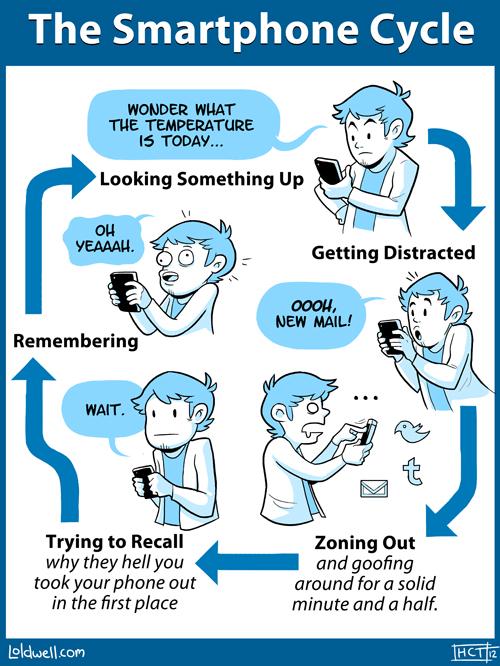 Gli smartphone e il circolo vizioso della distrazione