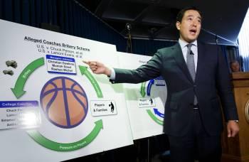 fbi corruzione basket ncaa