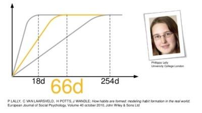 philippa lally schema adattamento al cambiamento in 66 giorni
